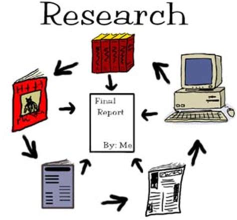 Finding Sources for Your Research Paper Tutorial Sophia